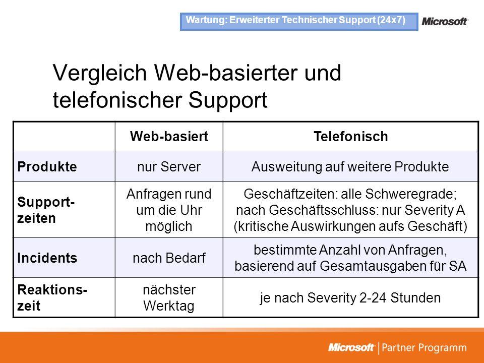 Vergleich Web-basierter und telefonischer Support Web-basiertTelefonisch Produktenur ServerAusweitung auf weitere Produkte Support- zeiten Anfragen ru