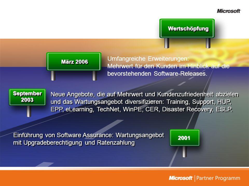 März 2006 Einführung von Software Assurance: Wartungsangebot mit Upgradeberechtigung und Ratenzahlung 2001 Neue Angebote, die auf Mehrwert und Kundenz