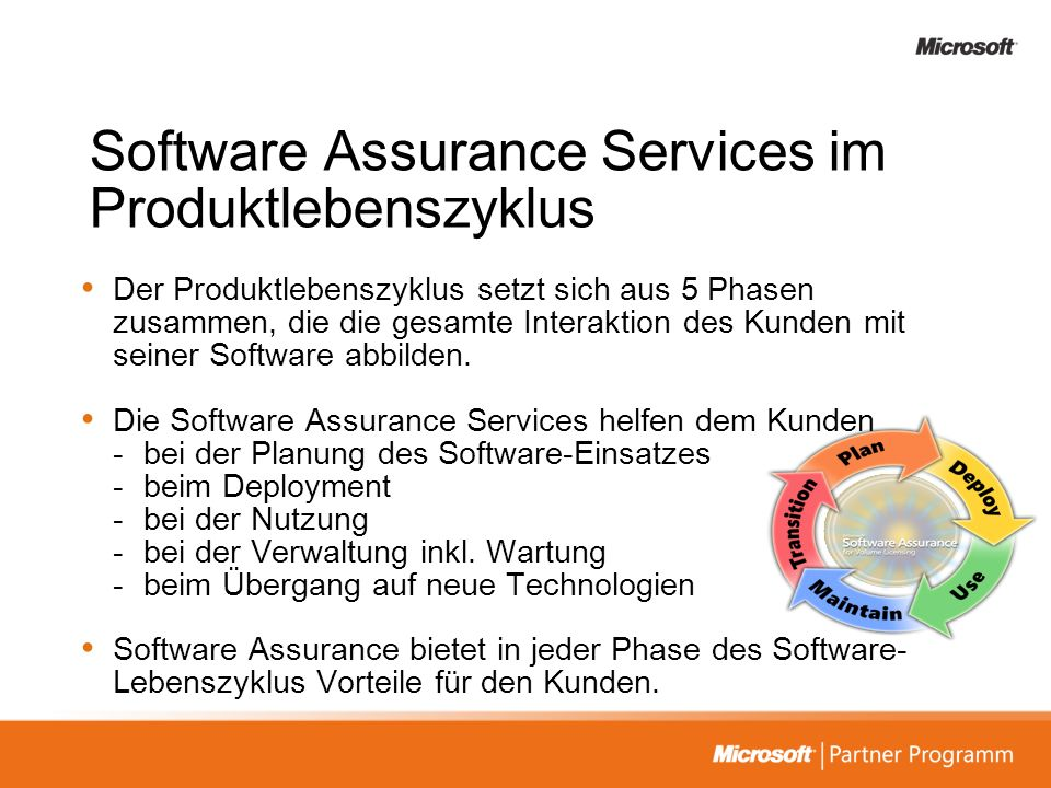 Software Assurance Services im Produktlebenszyklus Der Produktlebenszyklus setzt sich aus 5 Phasen zusammen, die die gesamte Interaktion des Kunden mi