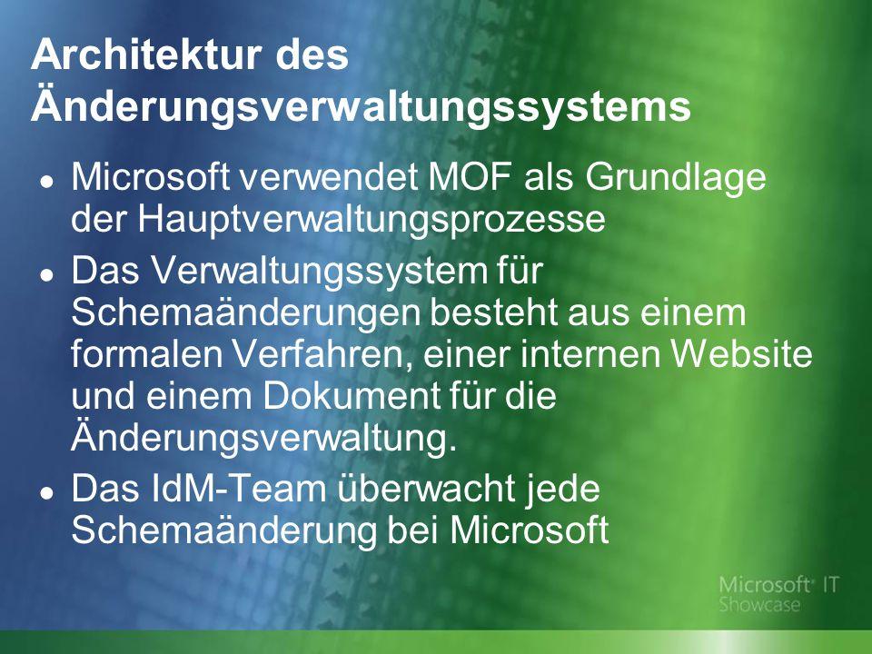Architektur des Änderungsverwaltungssystems Microsoft verwendet MOF als Grundlage der Hauptverwaltungsprozesse Das Verwaltungssystem für Schemaänderungen besteht aus einem formalen Verfahren, einer internen Website und einem Dokument für die Änderungsverwaltung.