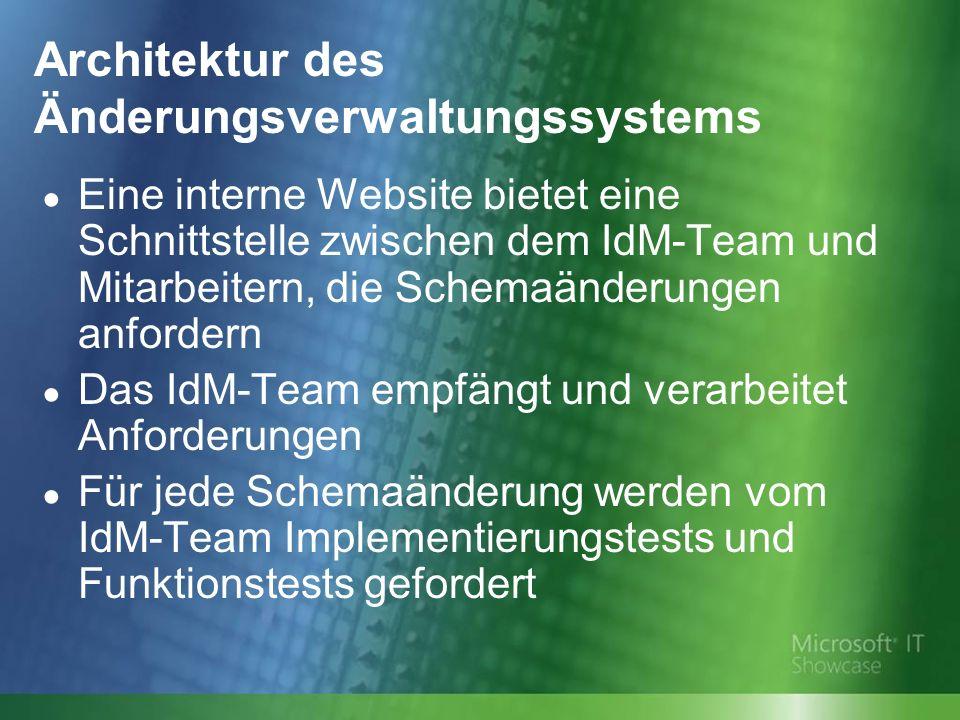 Architektur des Änderungsverwaltungssystems Eine interne Website bietet eine Schnittstelle zwischen dem IdM-Team und Mitarbeitern, die Schemaänderungen anfordern Das IdM-Team empfängt und verarbeitet Anforderungen Für jede Schemaänderung werden vom IdM-Team Implementierungstests und Funktionstests gefordert