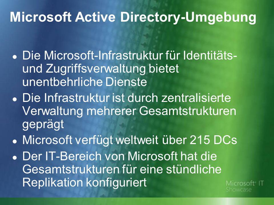 Microsoft Active Directory-Umgebung Die Microsoft-Infrastruktur für Identitäts- und Zugriffsverwaltung bietet unentbehrliche Dienste Die Infrastruktur ist durch zentralisierte Verwaltung mehrerer Gesamtstrukturen geprägt Microsoft verfügt weltweit über 215 DCs Der IT-Bereich von Microsoft hat die Gesamtstrukturen für eine stündliche Replikation konfiguriert