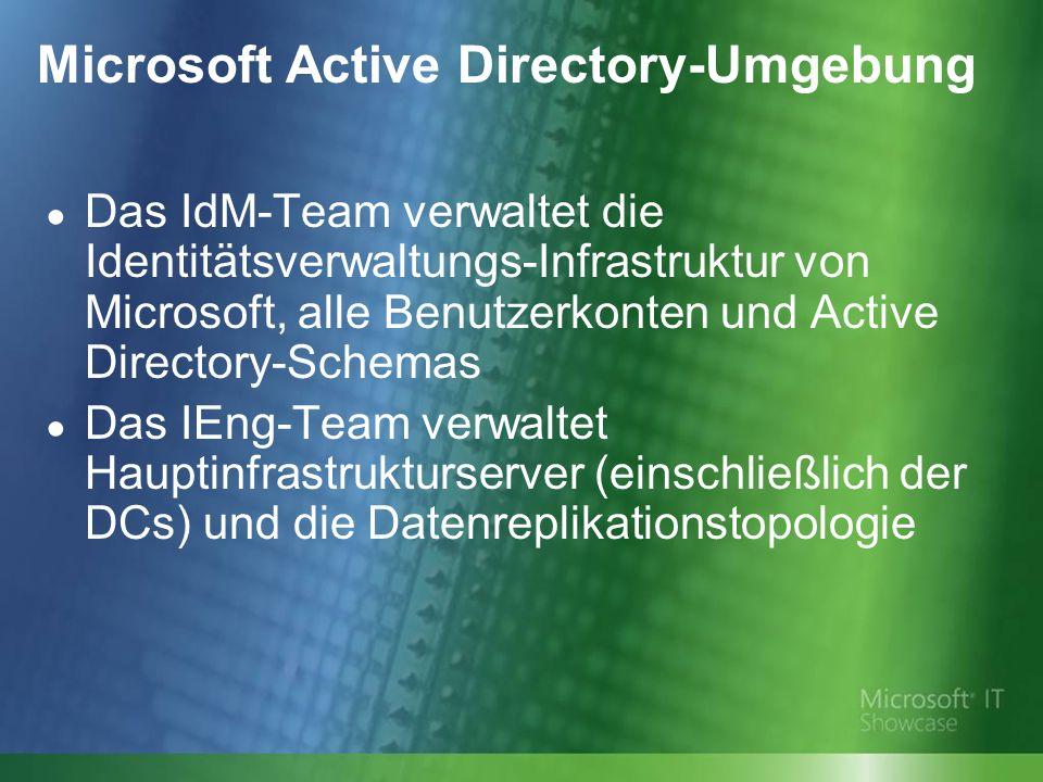 Microsoft Active Directory-Umgebung Das IdM-Team verwaltet die Identitätsverwaltungs-Infrastruktur von Microsoft, alle Benutzerkonten und Active Directory-Schemas Das IEng-Team verwaltet Hauptinfrastrukturserver (einschließlich der DCs) und die Datenreplikationstopologie