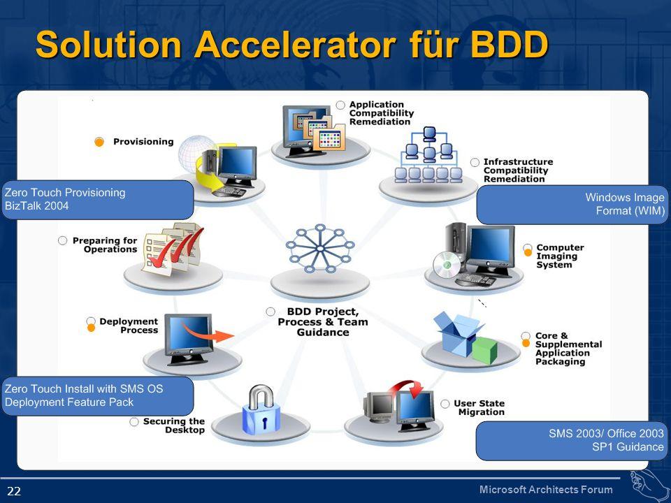 Microsoft Architects Forum 22 Solution Accelerator für BDD