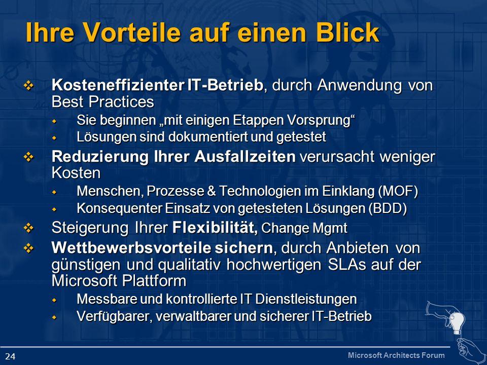 Microsoft Architects Forum 24 Kosteneffizienter IT-Betrieb, durch Anwendung von Best Practices Kosteneffizienter IT-Betrieb, durch Anwendung von Best
