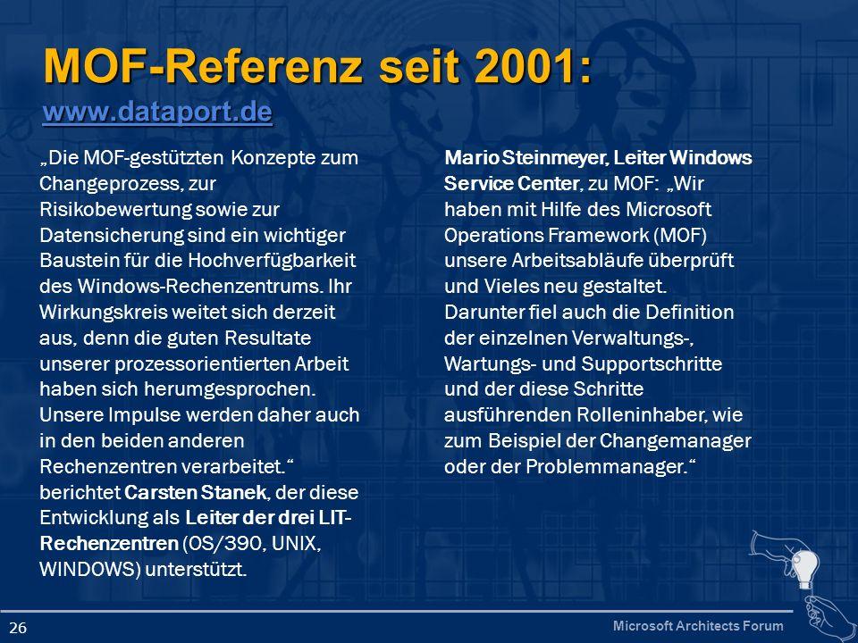 Microsoft Architects Forum 26 MOF-Referenz seit 2001: www.dataport.de www.dataport.de Die MOF-gestützten Konzepte zum Changeprozess, zur Risikobewertu