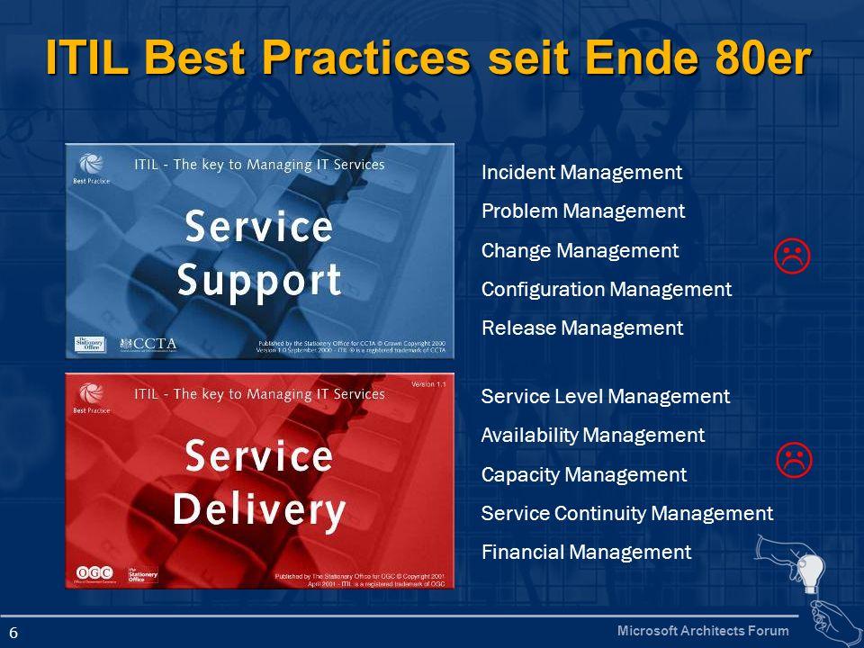 Microsoft Architects Forum 6 ITIL Best Practices seit Ende 80er Service Level Management Availability Management Capacity Management Service Continuit
