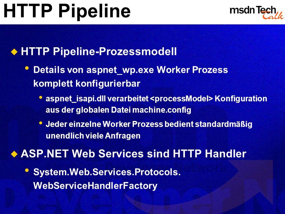 HTTP Pipeline HTTP Pipeline-Prozessmodell Details von aspnet_wp.exe Worker Prozess komplett konfigurierbar aspnet_isapi.dll verarbeitet Konfiguration