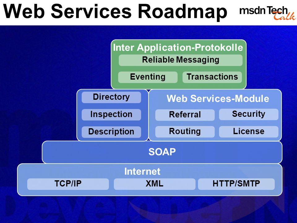 IIS Web Forms Web Services Common Language Runtime ASP.NET in der Übersicht app.aspx … … app.asmx class X { [WebMethod] public int method1() { … } } HTTP SOAP