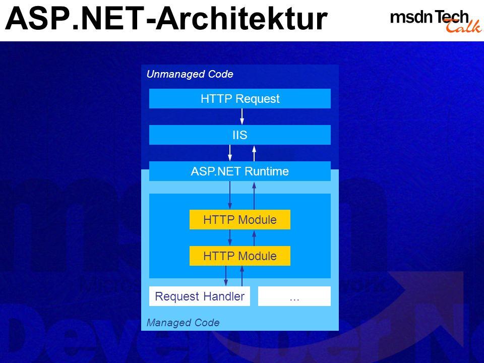 ASP.NET-Laufzeitumgebung inetinfo.exe (IIS) aspnet_isapi.dll (ASP.NET ISAPI Extension) aspnet_wp.exe (ASP.NET Worker Prozess) HTTP Named Pipe HTTP Runtime