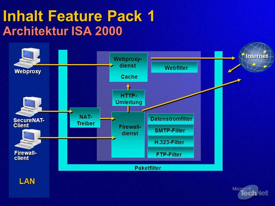 Inhalt Feature Pack 1 Architektur ISA 2000 Webproxy SecureNAT- Client Firewall- client LAN Webproxy- dienst Firewall- dienst Webfilter Paketfilter Datenstromfilter SMTP-Filter H.323-Filter FTP-Filter Cache Internet NAT- Treiber HTTP- Umleitung