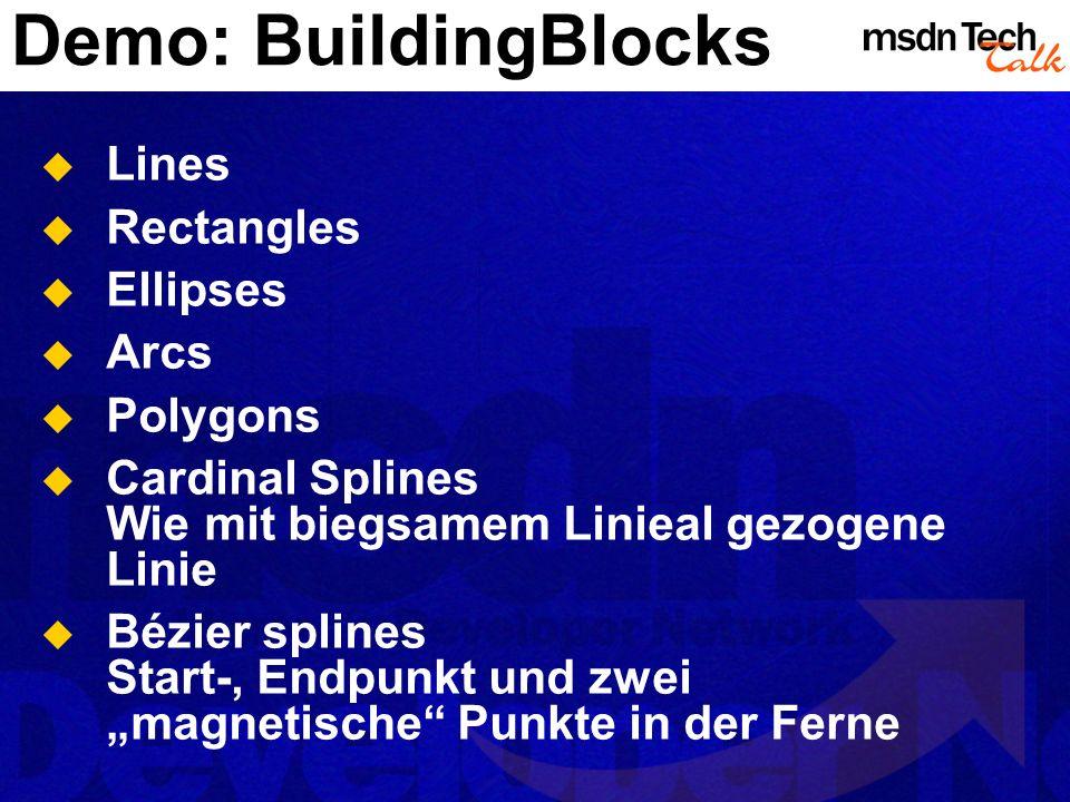 Demo: BuildingBlocks Lines Rectangles Ellipses Arcs Polygons Cardinal Splines Wie mit biegsamem Linieal gezogene Linie Bézier splines Start-, Endpunkt