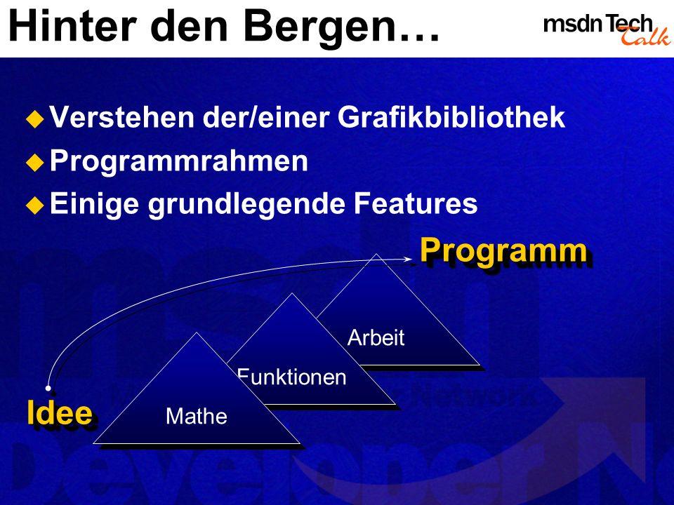 Hinter den Bergen… Arbeit Funktionen Mathe IdeeIdee ProgrammProgramm Verstehen der/einer Grafikbibliothek Programmrahmen Einige grundlegende Features
