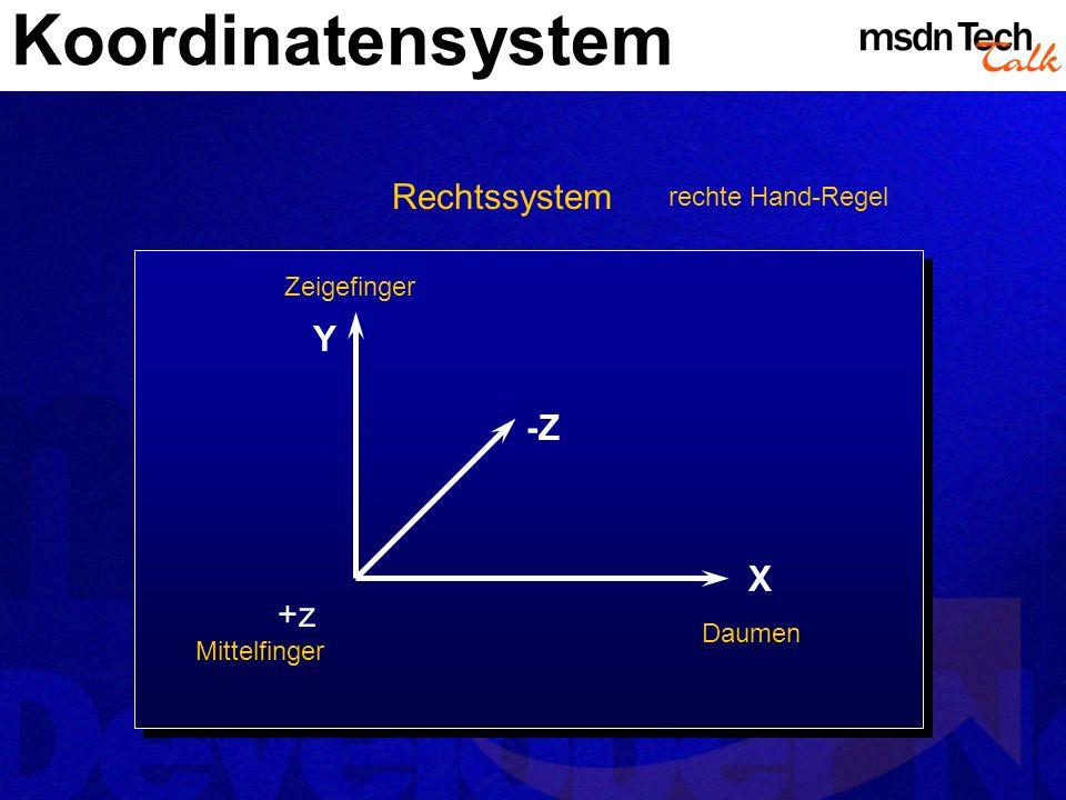 Koordinatensystem Y -Z X Daumen Zeigefinger Mittelfinger +z Rechtssystem rechte Hand-Regel