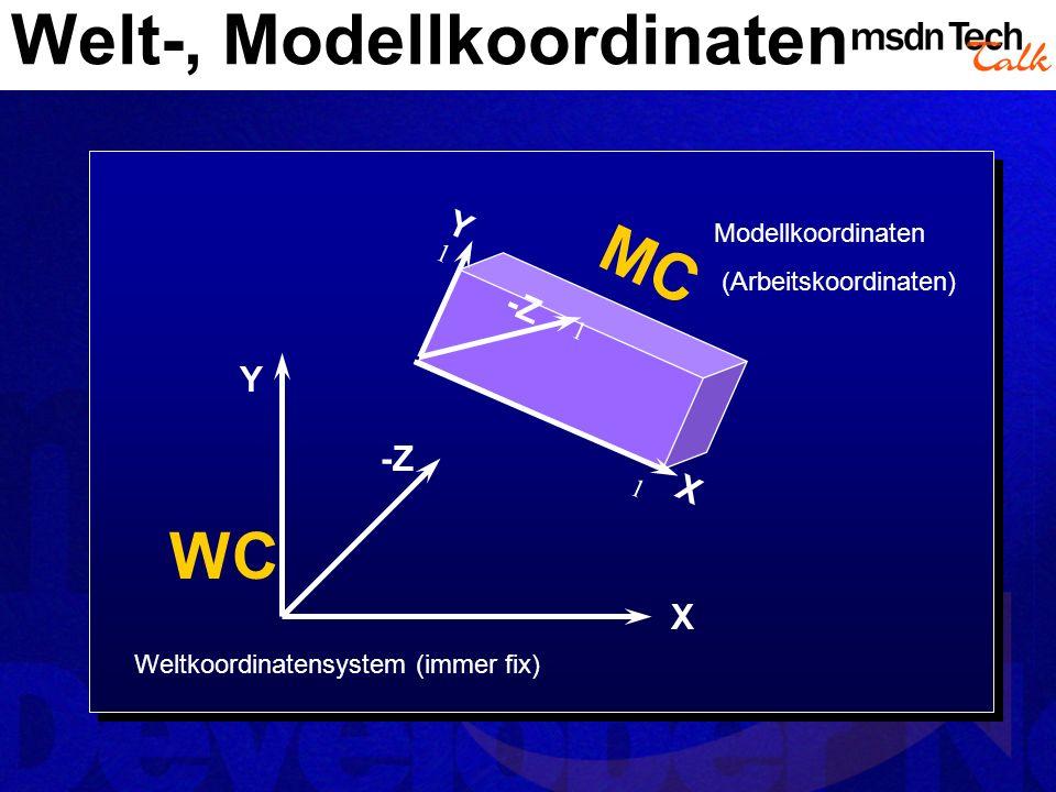 Welt-, Modellkoordinaten Y -Z X WC MC Y -Z 1 1 1 X Modellkoordinaten (Arbeitskoordinaten) Weltkoordinatensystem (immer fix)