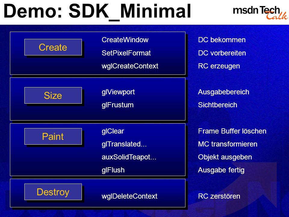 Demo: SDK_Minimal Create Size Paint CreateWindowDC bekommen SetPixelFormatDC vorbereiten wglCreateContextRC erzeugen glViewportAusgabebereich glFrustu