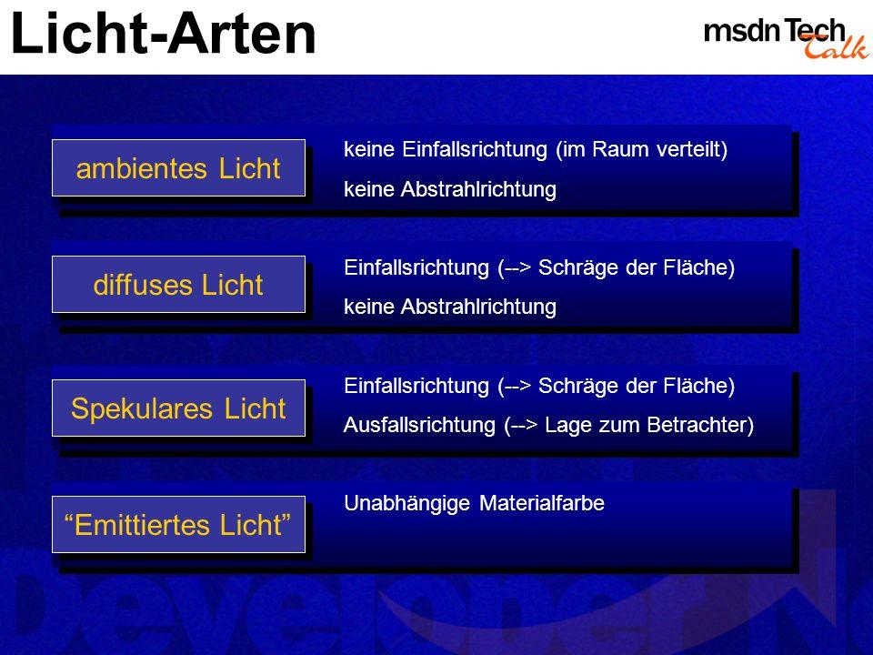Licht-Arten ambientes Licht diffuses Licht Spekulares Licht Emittiertes Licht keine Einfallsrichtung (im Raum verteilt) keine Abstrahlrichtung Einfall