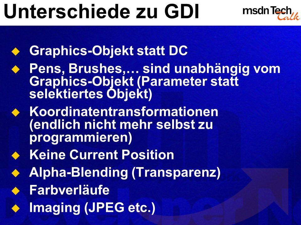 Unterschiede zu GDI Graphics-Objekt statt DC Pens, Brushes,… sind unabhängig vom Graphics-Objekt (Parameter statt selektiertes Objekt) Koordinatentran