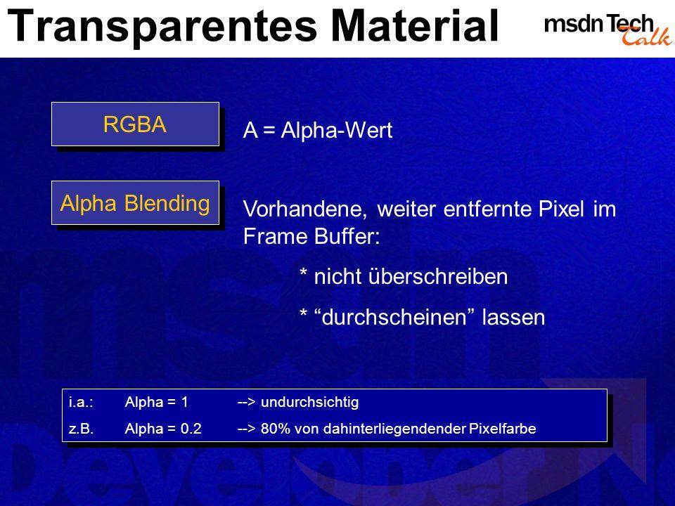 Transparentes Material RGBA A = Alpha-Wert Alpha Blending Vorhandene, weiter entfernte Pixel im Frame Buffer: * nicht überschreiben * durchscheinen la