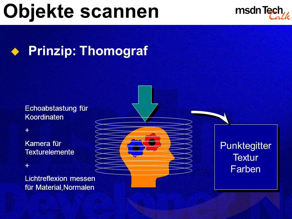 Objekte scannen Prinzip: Thomograf Punktegitter Textur Farben Punktegitter Textur Farben Echoabstastung für Koordinaten + Kamera für Texturelemente +