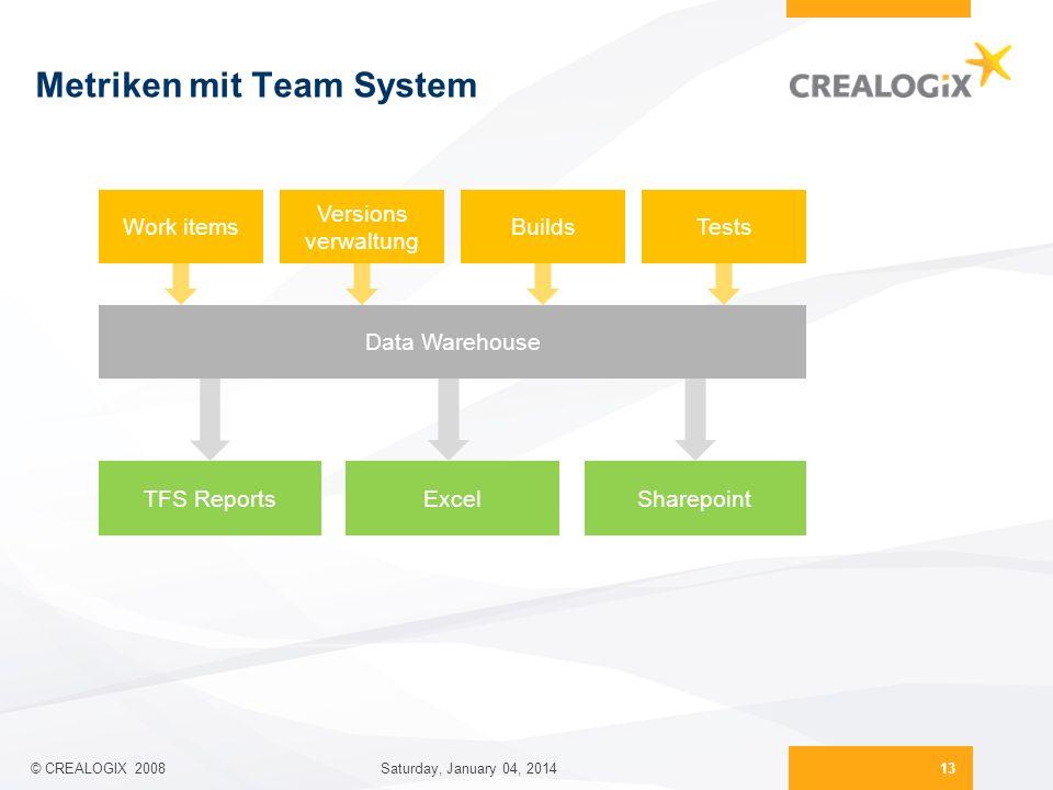 Metriken mit Team System 13 Saturday, January 04, 2014 © CREALOGIX 2008 Versions verwaltung Work itemsTestsBuilds Data Warehouse TFS ReportsExcelShare