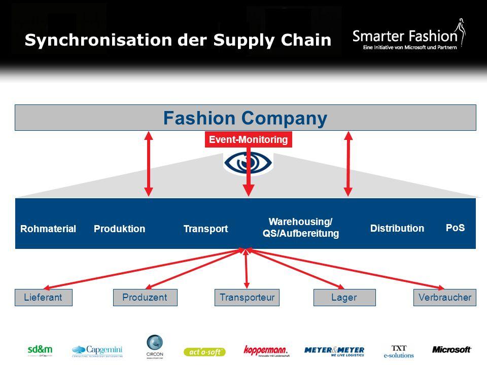 Fashion Company RohmaterialProduktionTransport Warehousing/ QS/Aufbereitung Distribution PoS LieferantProduzentLagerVerbraucherTransporteur Event-Moni