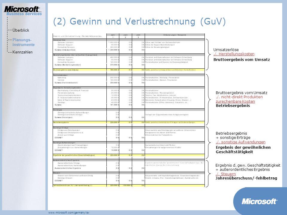 MarketsPrograms www.microsoft.com/germany/isv Umsatzerlöse./.
