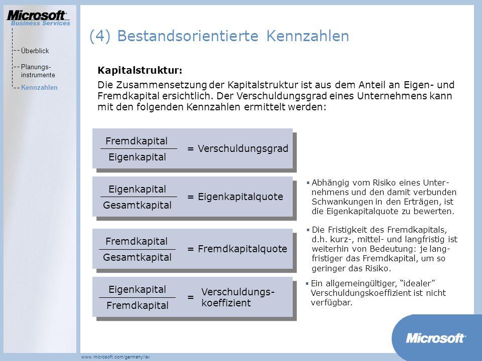 MarketsPrograms www.microsoft.com/germany/isv Kapitalstruktur: Die Zusammensetzung der Kapitalstruktur ist aus dem Anteil an Eigen- und Fremdkapital ersichtlich.