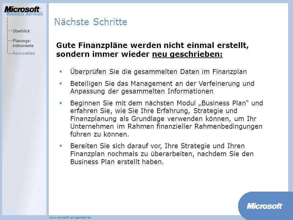 MarketsPrograms www.microsoft.com/germany/isv Überprüfen Sie die gesammelten Daten im Finanzplan Beteiligen Sie das Management an der Verfeinerung und Anpassung der gesammelten Informationen Beginnen Sie mit dem nächsten Modul Business Plan und erfahren Sie, wie Sie Ihre Erfahrung, Strategie und Finanzplanung als Grundlage verwenden können, um Ihr Unternehmen im Rahmen finanzieller Rahmenbedingungen führen zu können.