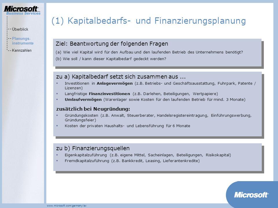 MarketsPrograms www.microsoft.com/germany/isv Ziel: Beantwortung der folgenden Fragen (a) Wie viel Kapital wird für den Aufbau und den laufenden Betrieb des Unternehmens benötigt.