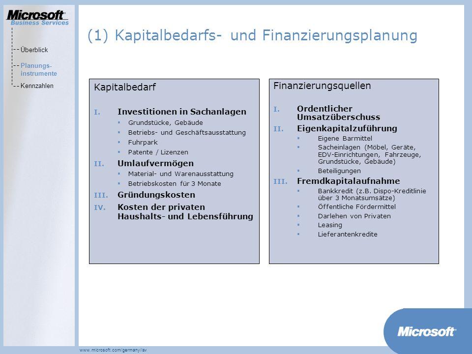 MarketsPrograms www.microsoft.com/germany/isv Zahlungsmittel Kurzfr.