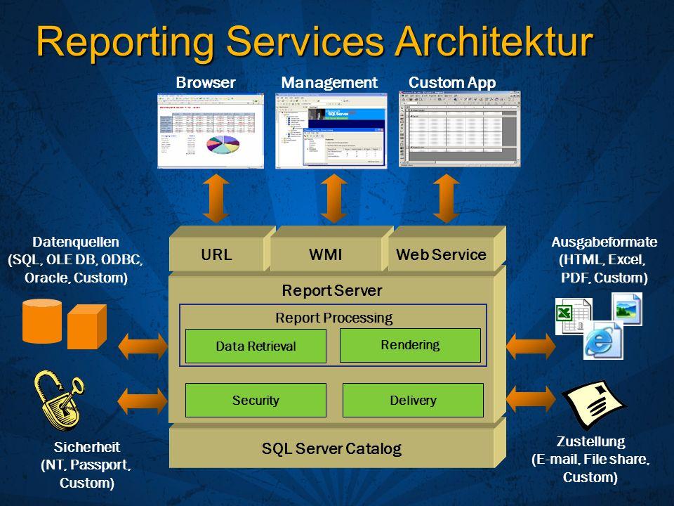 SQL Server Catalog Report Server Delivery Zustellung (E-mail, File share, Custom) Sicherheit (NT, Passport, Custom) Security Datenquellen (SQL, OLE DB