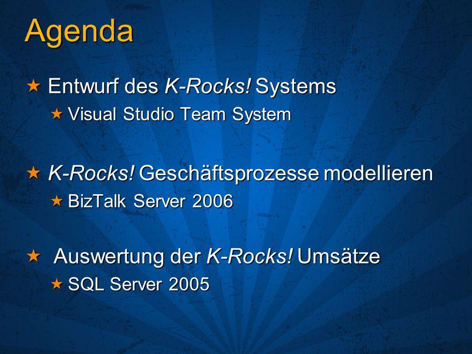 VSTS für Software Architekten Visual Studio Team Edition Software Architects Team Explorer Visual Studio Professional Application Designer System Designer Logical Datacenter Designer Deployment Designer Visio for Enterprise Arch.
