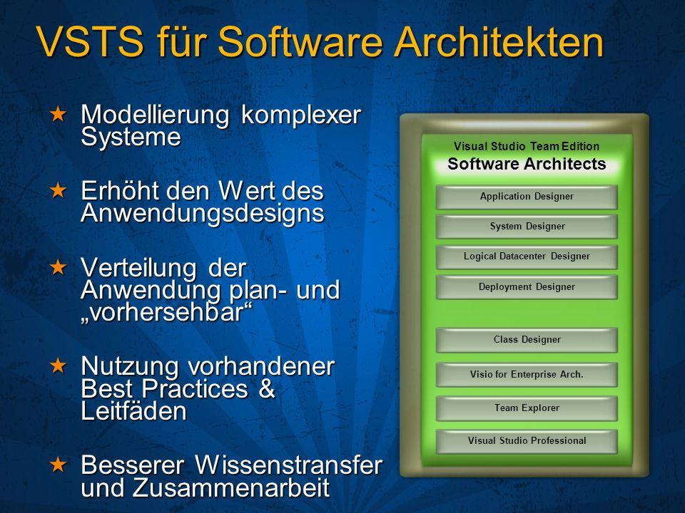 VSTS für Software Architekten Visual Studio Team Edition Software Architects Team Explorer Visual Studio Professional Application Designer System Desi