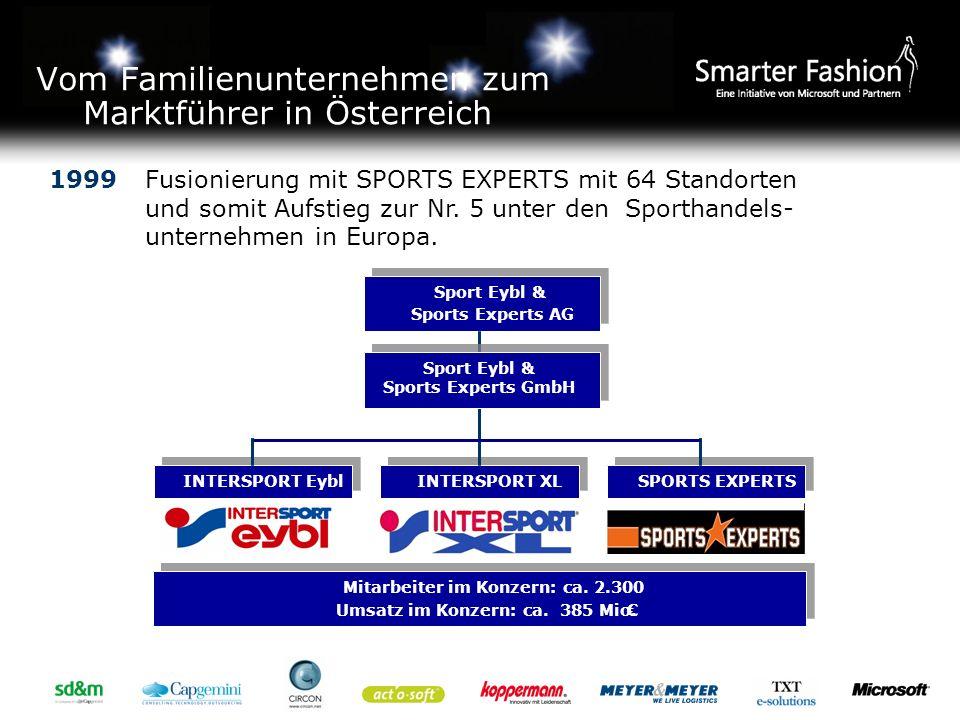 Vom Familienunternehmen zum Marktführer in Österreich 1999Fusionierung mit SPORTS EXPERTS mit 64 Standorten und somit Aufstieg zur Nr.
