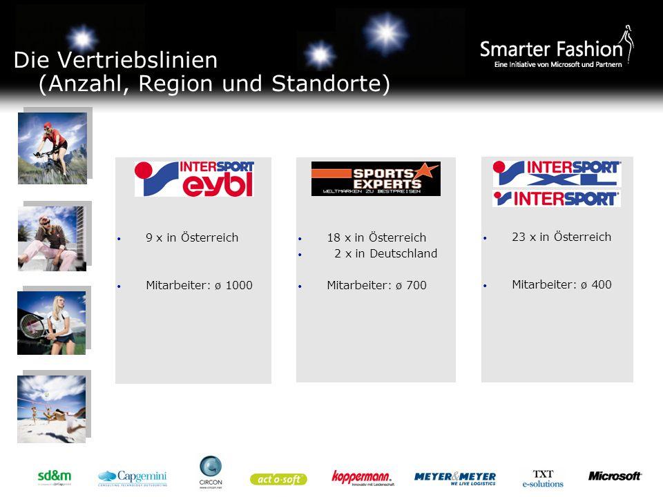 Das Standortportfolio der Sport Eybl & Sports Experts AG