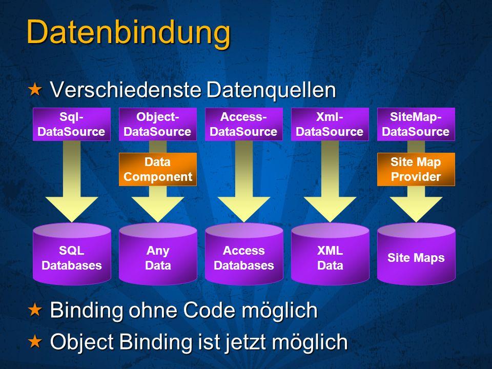 Neue BindingControls GridView GridView DetailView DetailView FormView FormView Support für Selektieren, Editieren, Paging, Sortieren und mehr Support für Selektieren, Editieren, Paging, Sortieren und mehr
