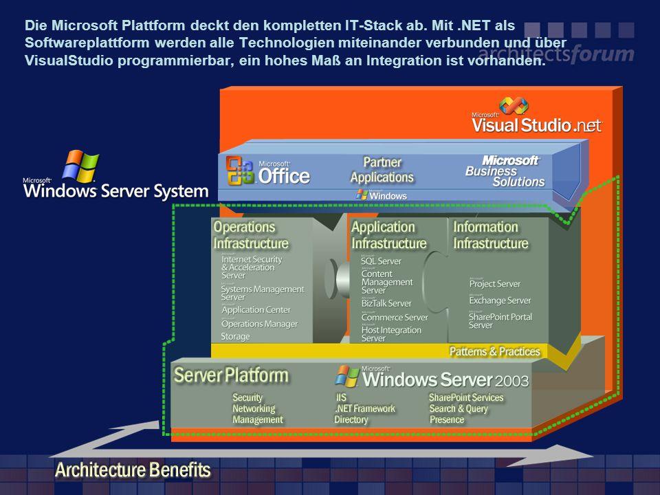 Die Microsoft Plattform deckt den kompletten IT-Stack ab. Mit.NET als Softwareplattform werden alle Technologien miteinander verbunden und über Visual