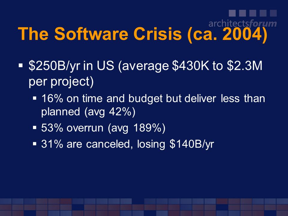 The Software Crisis (ca. 2004) $250B/yr in US (average $430K to $2.3M per project) 16% on time and budget but deliver less than planned (avg 42%) 53%