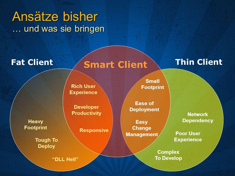 Smart Device Applications Dirk Primbs Technologieberater Microsoft Deutschland GmbH