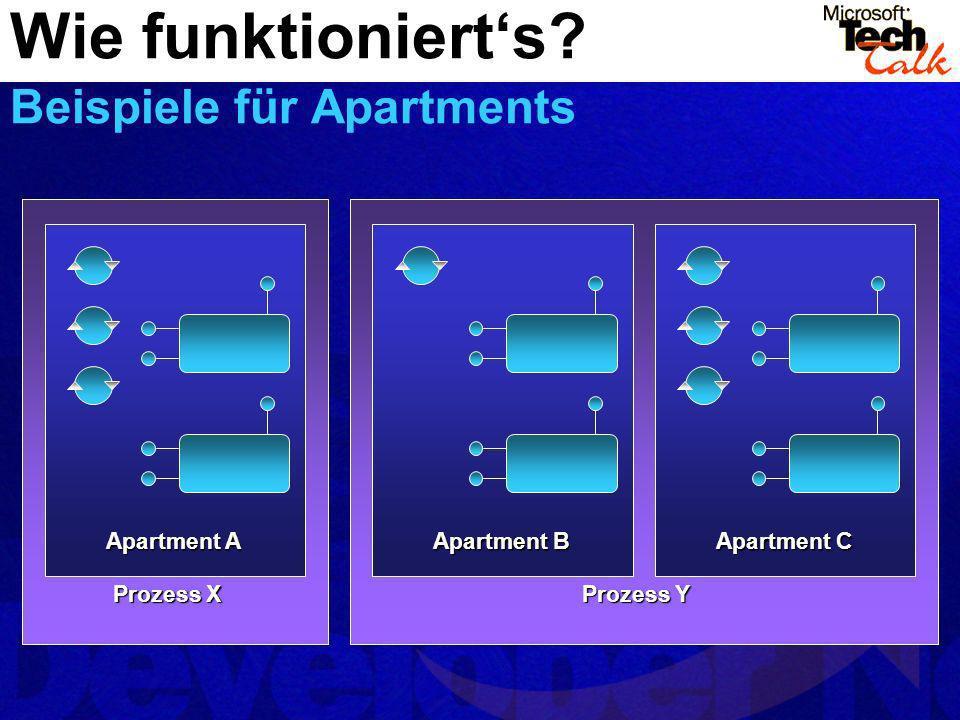 Apartment C Apartment B Apartment A Prozess Y Prozess X Wie funktionierts? Beispiele für Apartments