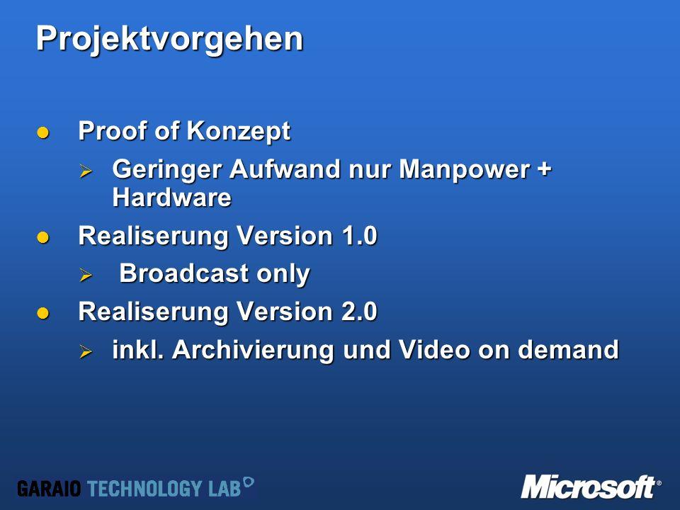 Projektvorgehen Proof of Konzept Proof of Konzept Geringer Aufwand nur Manpower + Hardware Geringer Aufwand nur Manpower + Hardware Realiserung Version 1.0 Realiserung Version 1.0 Broadcast only Broadcast only Realiserung Version 2.0 Realiserung Version 2.0 inkl.