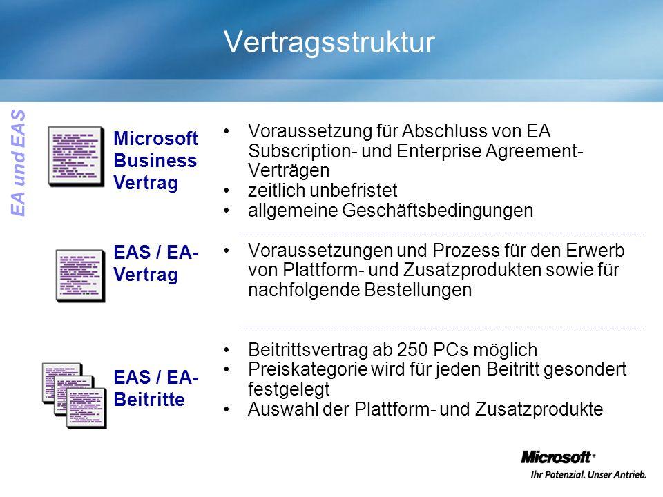 Vertragsstruktur Voraussetzung für Abschluss von EA Subscription- und Enterprise Agreement- Verträgen zeitlich unbefristet allgemeine Geschäftsbedingungen Voraussetzungen und Prozess für den Erwerb von Plattform- und Zusatzprodukten sowie für nachfolgende Bestellungen Beitrittsvertrag ab 250 PCs möglich Preiskategorie wird für jeden Beitritt gesondert festgelegt Auswahl der Plattform- und Zusatzprodukte Microsoft Business Vertrag EAS / EA- Vertrag EAS / EA- Beitritte EA und EAS