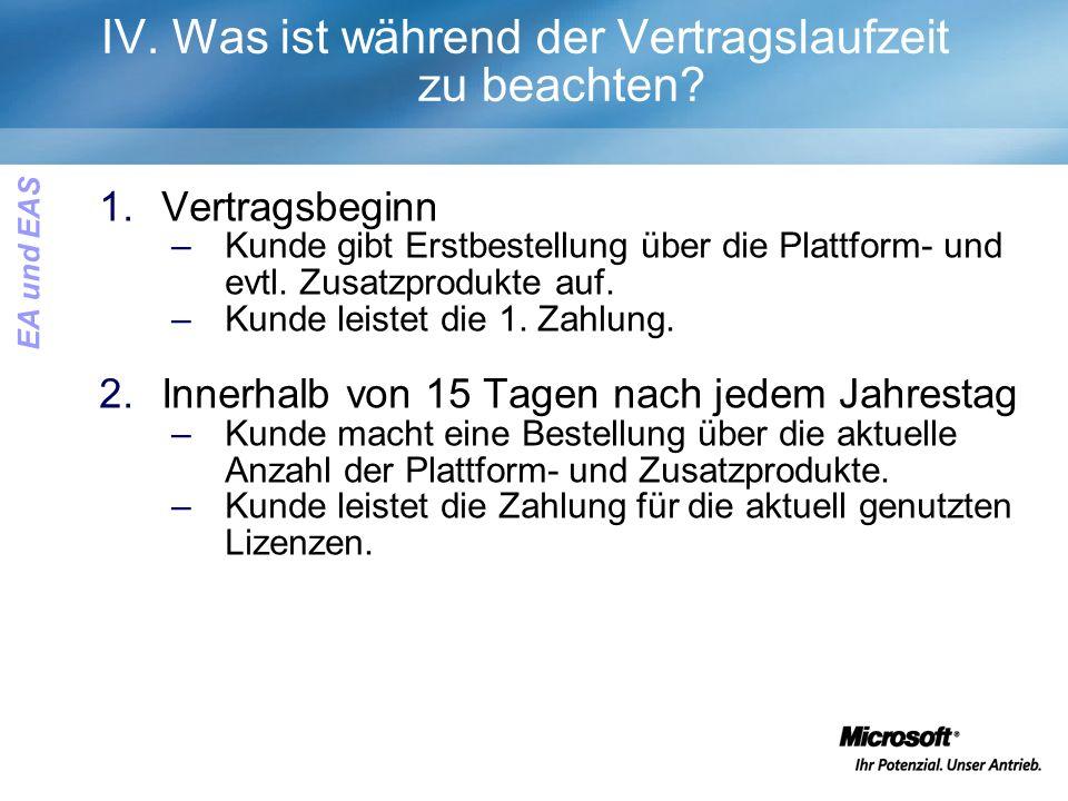 1.Vertragsbeginn –Kunde gibt Erstbestellung über die Plattform- und evtl.