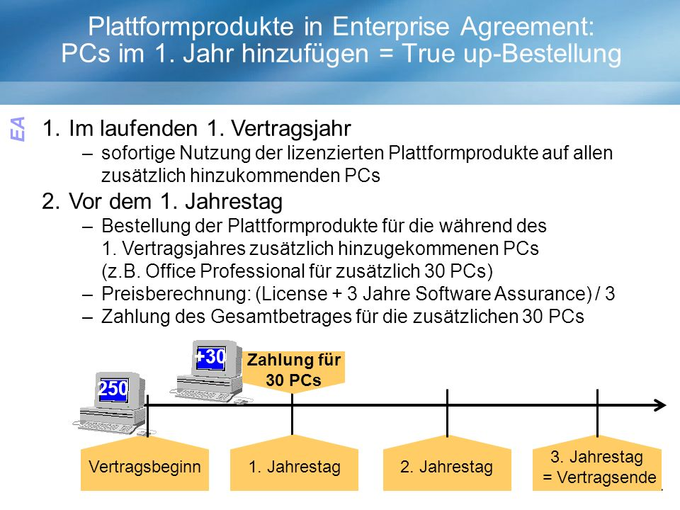 Plattformprodukte in Enterprise Agreement: PCs im 1.