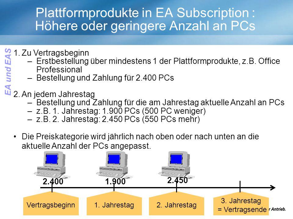 Plattformprodukte in EA Subscription : Höhere oder geringere Anzahl an PCs 3.
