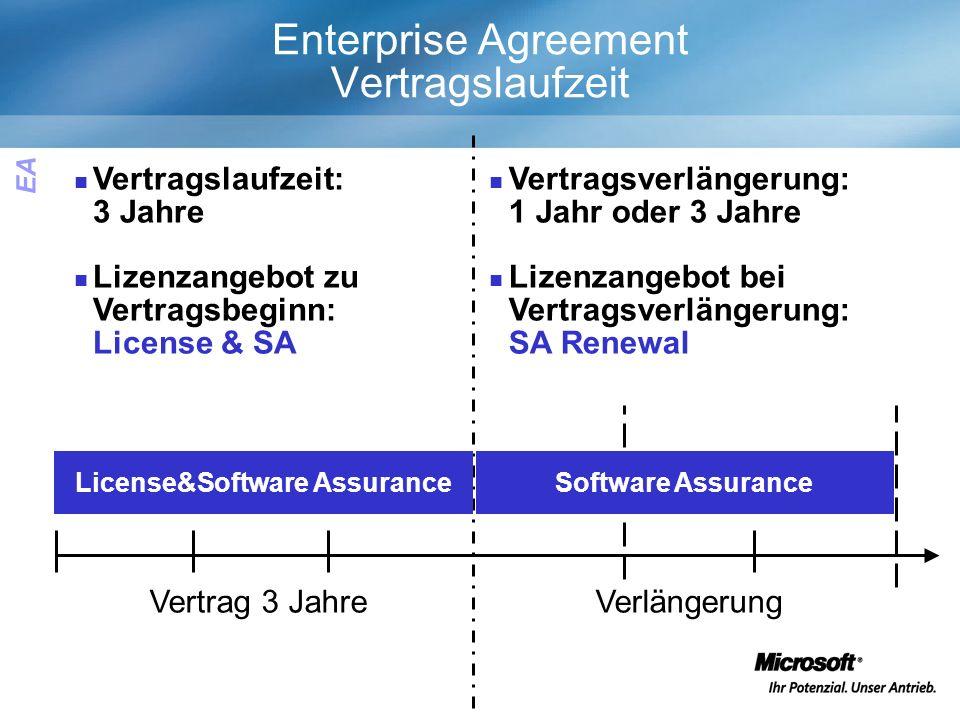 Enterprise Agreement Vertragslaufzeit Vertragslaufzeit: 3 Jahre Lizenzangebot zu Vertragsbeginn: License & SA Vertrag 3 JahreVerlängerung License&Software Assurance Software Assurance Vertragsverlängerung: 1 Jahr oder 3 Jahre Lizenzangebot bei Vertragsverlängerung: SA Renewal EA