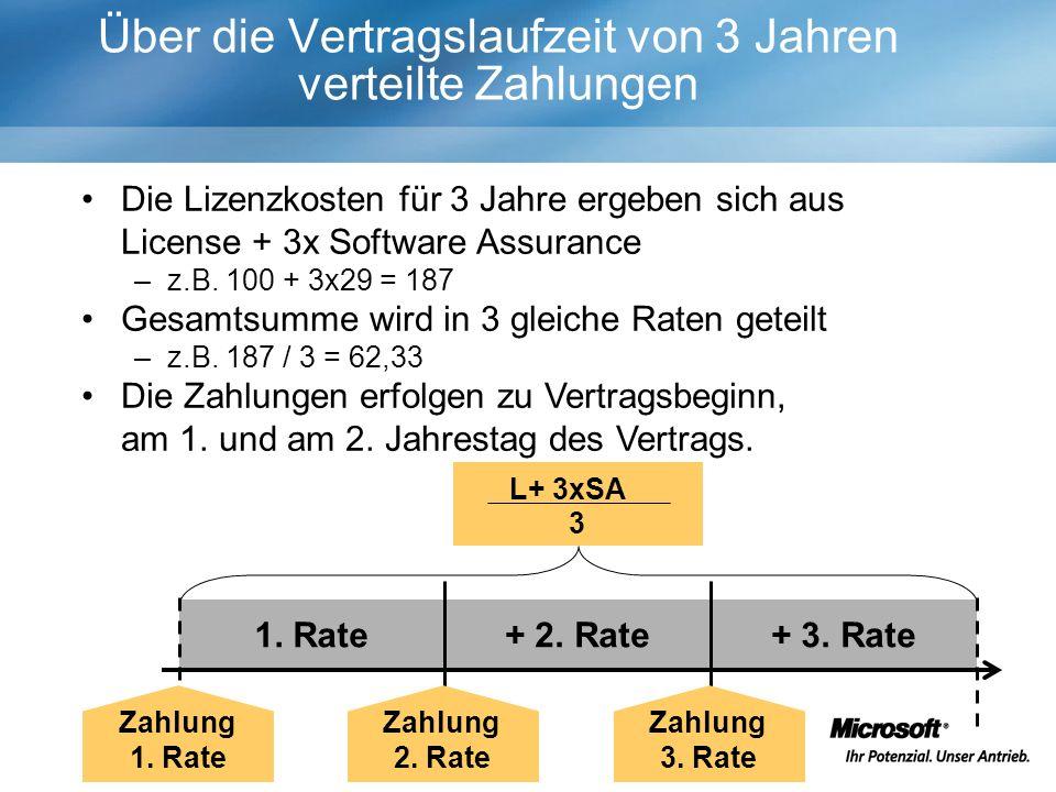 EA Subscription Vertragslaufzeit L&SA Vertragslaufzeit 3 Jahre Optionen nach Ablauf der Vertragslaufzeit 1.