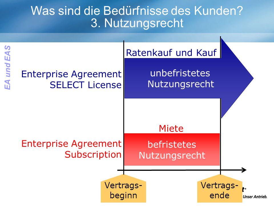befristetes Nutzungsrecht Vertrags- beginn Vertrags- ende Enterprise Agreement Subscription Miete Was sind die Bedürfnisse des Kunden.