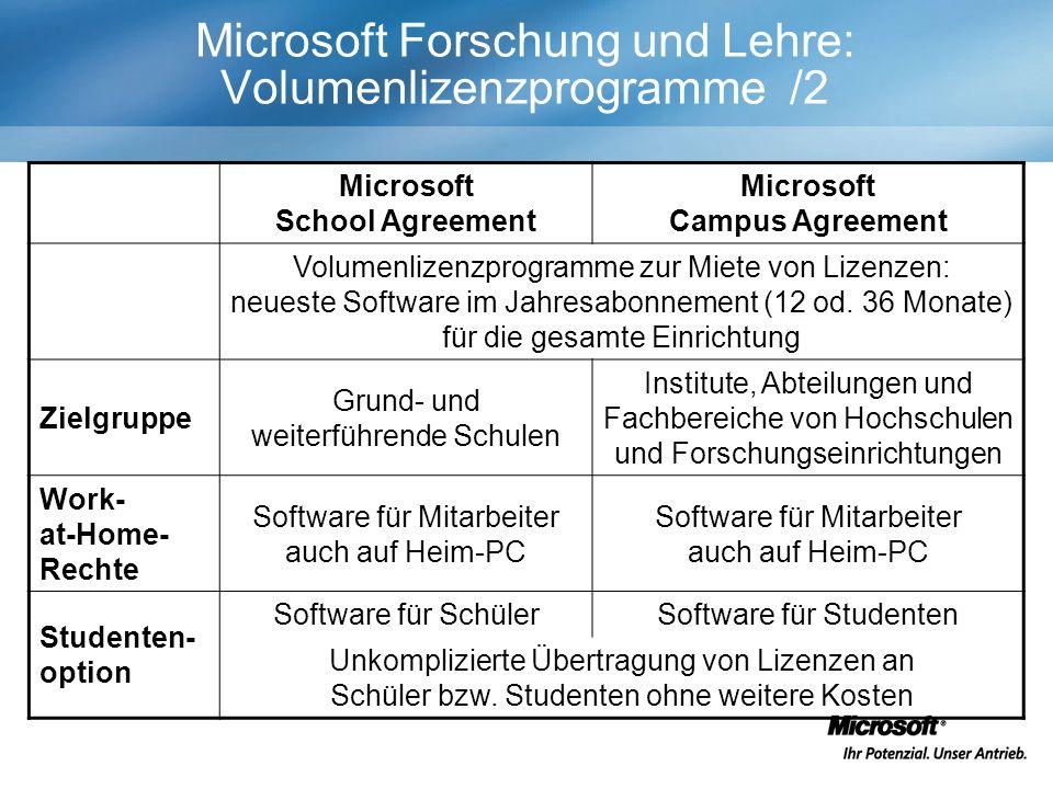 Microsoft Forschung und Lehre: Volumenlizenzprogramme /2 Microsoft School Agreement Microsoft Campus Agreement Volumenlizenzprogramme zur Miete von Lizenzen: neueste Software im Jahresabonnement (12 od.